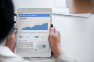 Analysis business chart